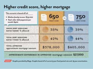 credit-score-matters